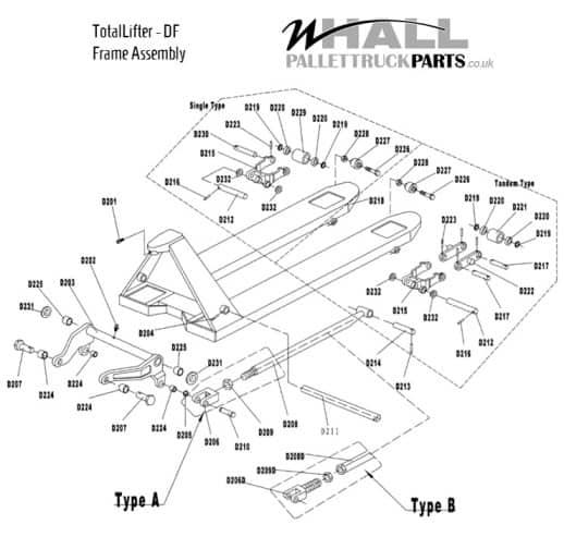 Frame Assembly TotalLifter DF (TRP 0005)