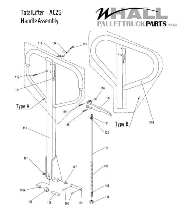 Handle & Pump Assembly Parts - TotalLifter AC25