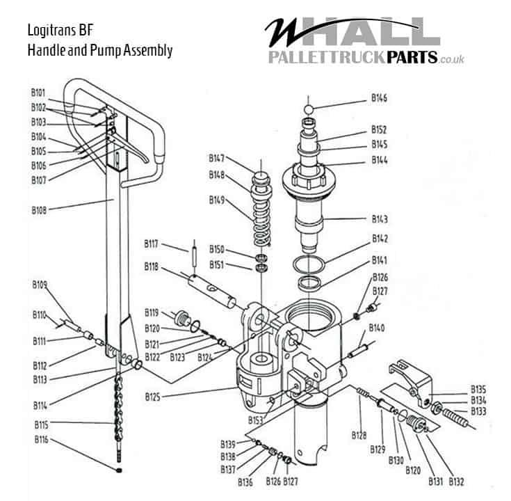 Handle & Pump Assembly Parts - Logitrans BF