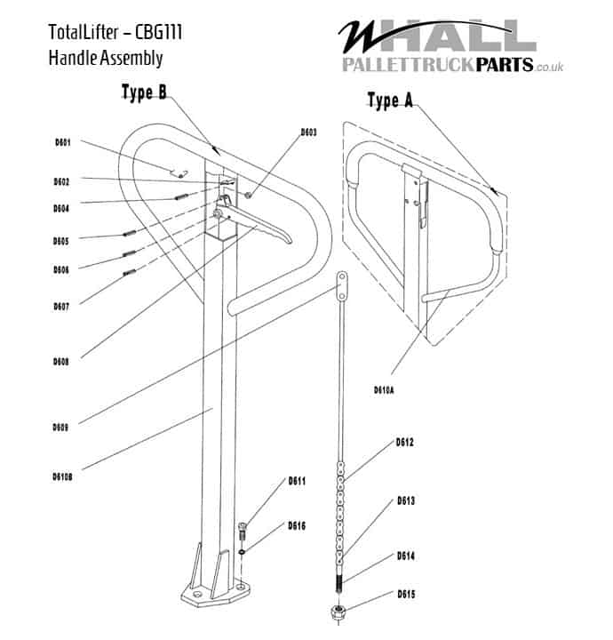 Handle & Pump Assembly Parts - TotalLifter CBG111