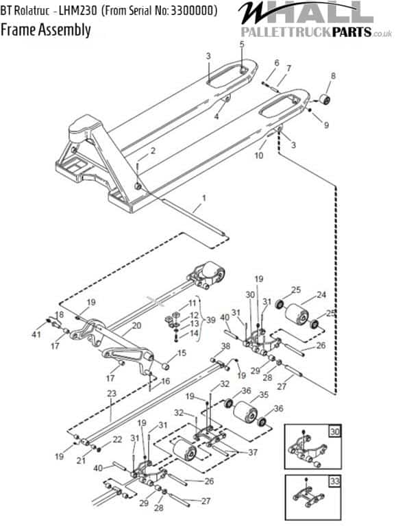 Frame Assembly Parts - BT LHM230 (From Serial No: 3300000)